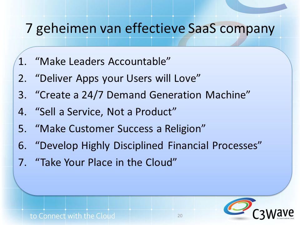 7 geheimen van effectieve SaaS company