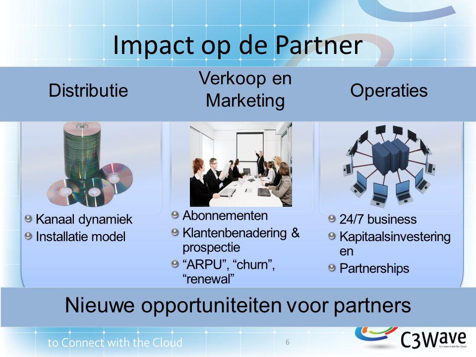 Nieuwe opportuniteiten voor partners