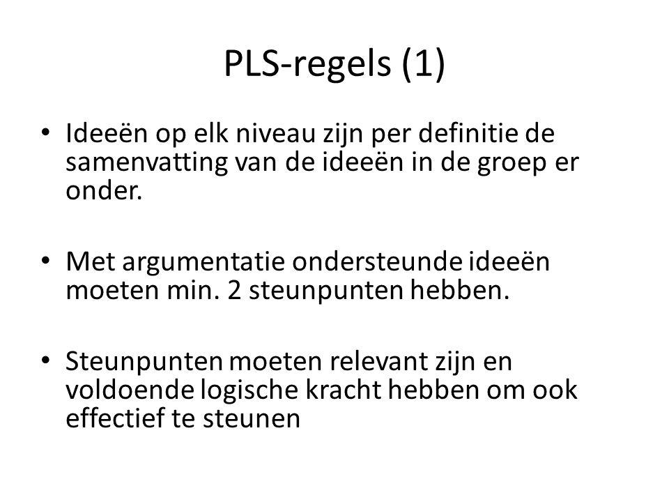 PLS-regels (1) Ideeën op elk niveau zijn per definitie de samenvatting van de ideeën in de groep er onder.