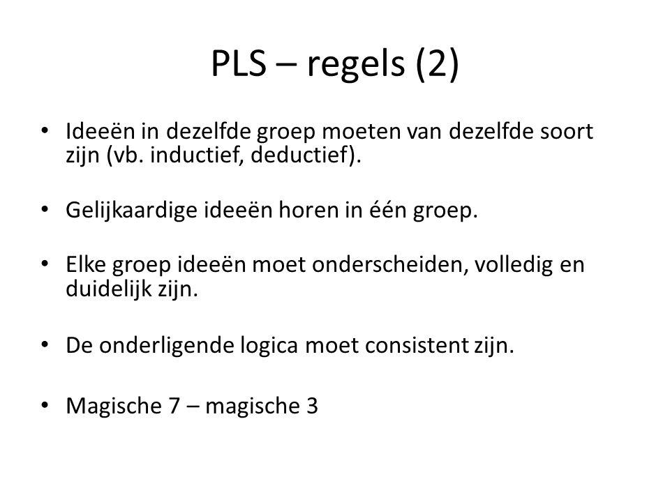 PLS – regels (2) Ideeën in dezelfde groep moeten van dezelfde soort zijn (vb. inductief, deductief).