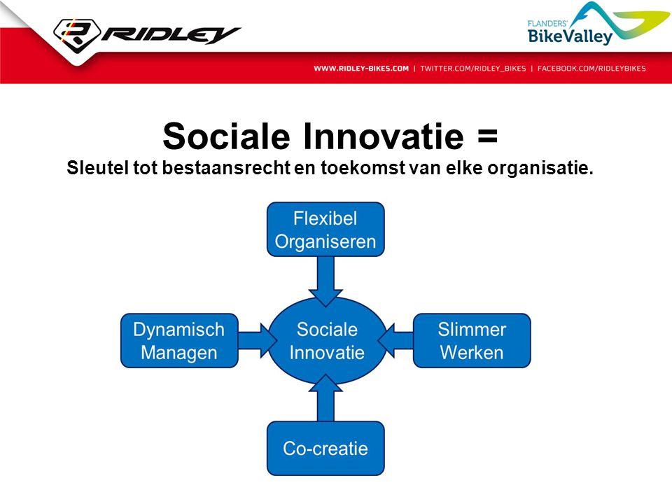 Sociale Innovatie = Sleutel tot bestaansrecht en toekomst van elke organisatie.