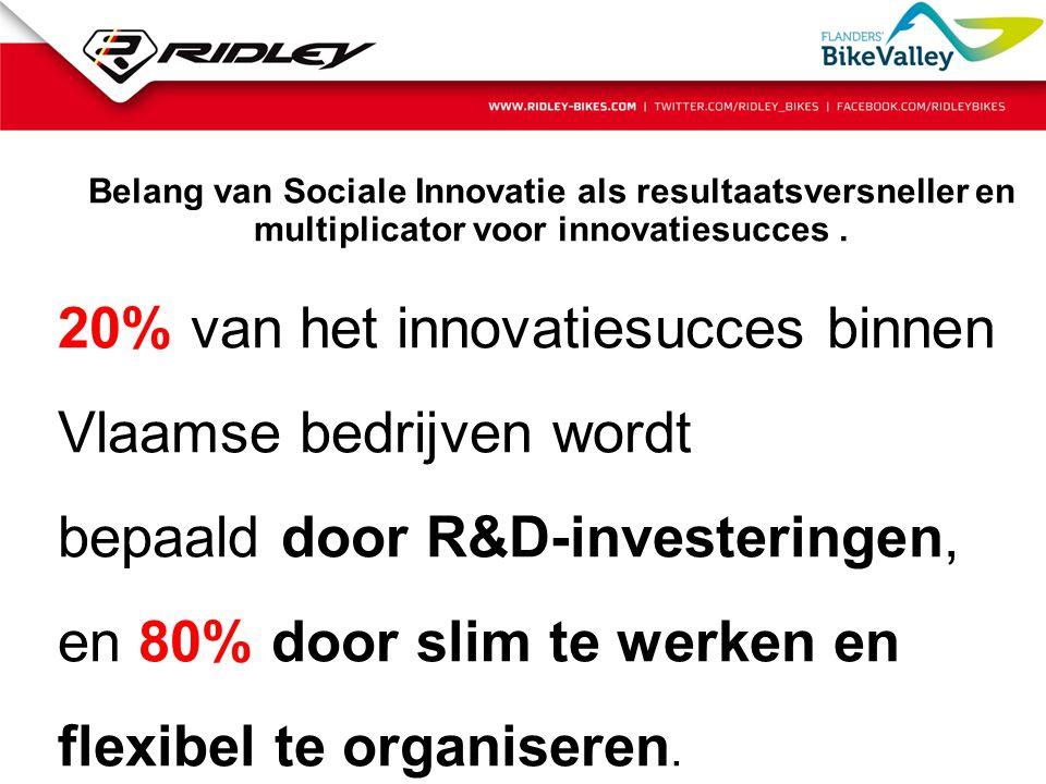 Belang van Sociale Innovatie als resultaatsversneller en multiplicator voor innovatiesucces .