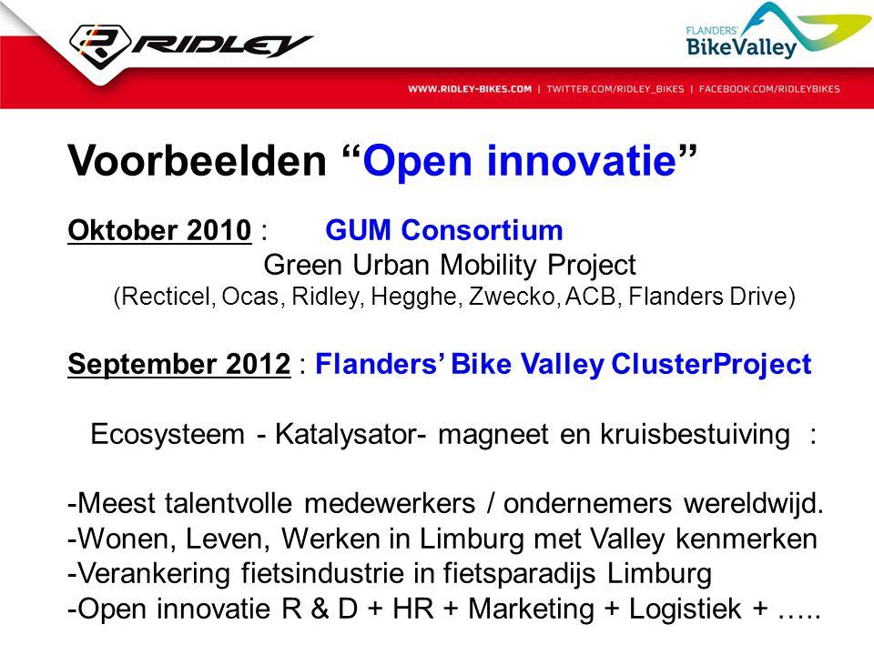 Voorbeelden Open innovatie
