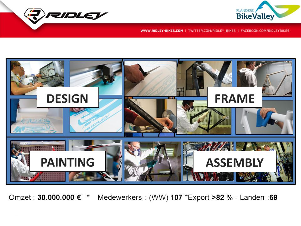 DESIGN FRAME PAINTING ASSEMBLY