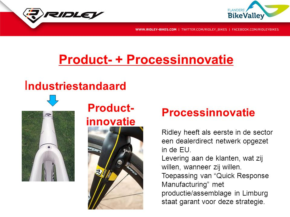 Product- + Processinnovatie Industriestandaard