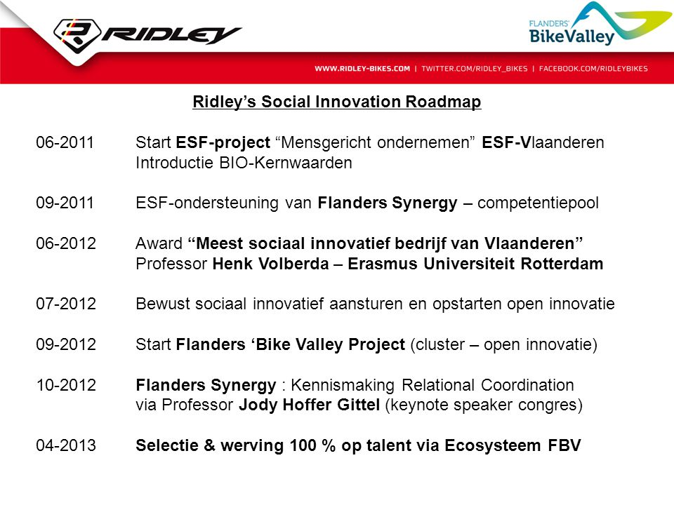 Ridley's Social Innovation Roadmap