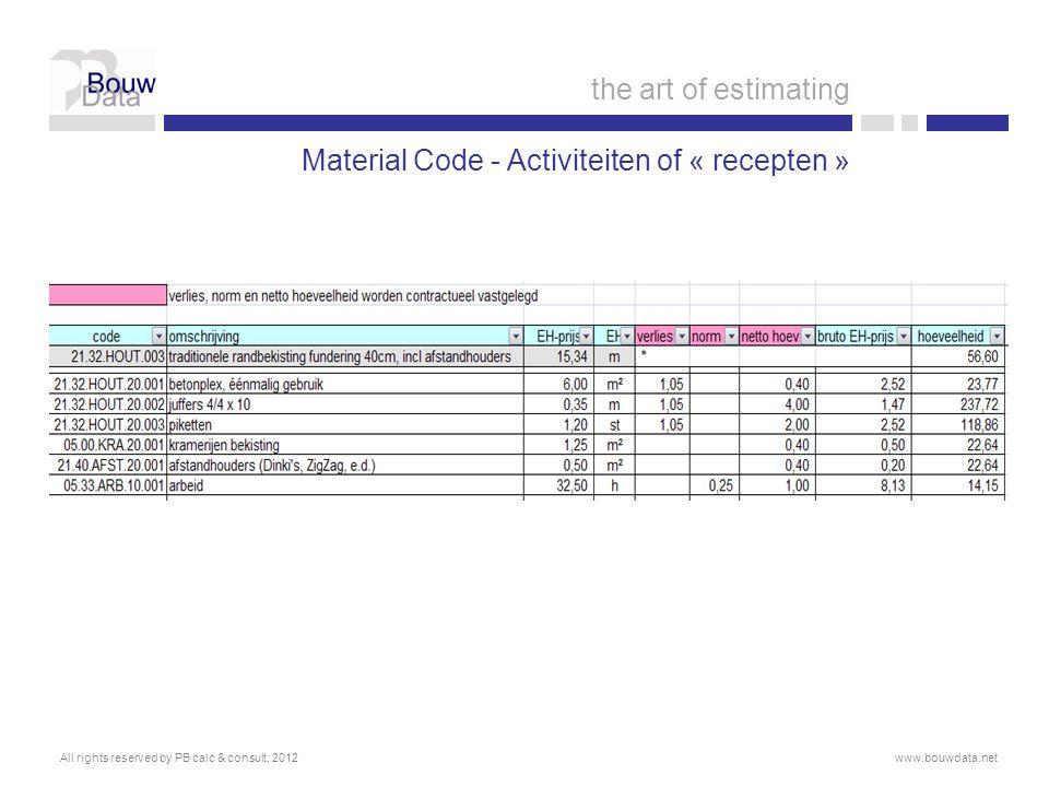 opleiding CCM 20 & 27 november 2009