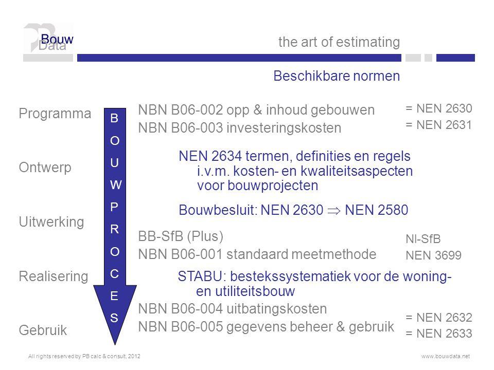 NBN B06-002 opp & inhoud gebouwen NBN B06-003 investeringskosten