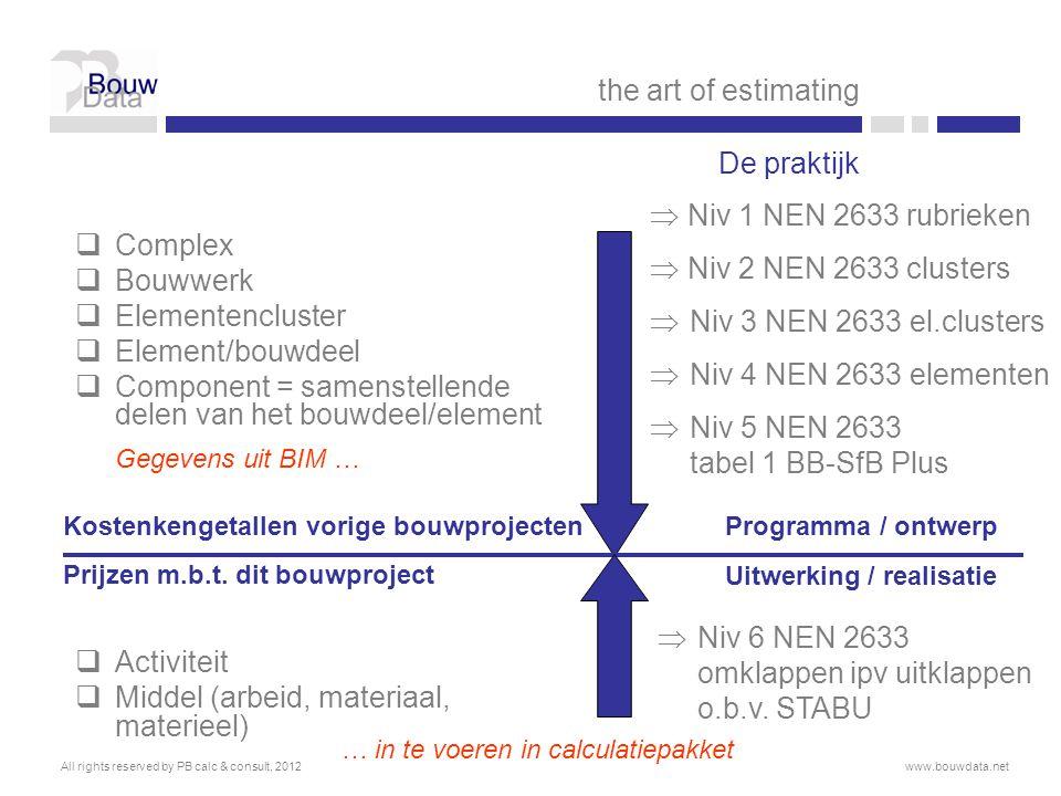 Niv 5 NEN 2633 tabel 1 BB-SfB Plus Complex Bouwwerk Elementencluster
