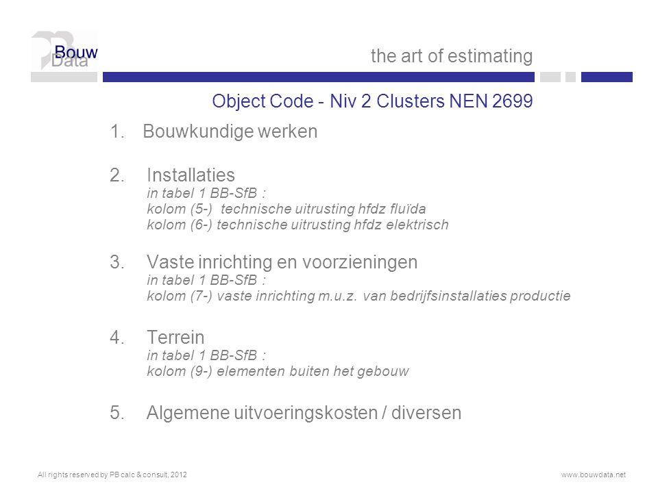 Object Code - Niv 2 Clusters NEN 2699