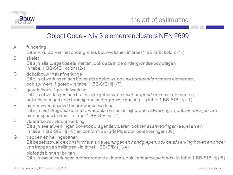 Object Code - Niv 3 elementenclusters NEN 2699