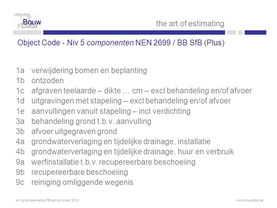 Object Code - Niv 5 componenten NEN 2699 / BB SfB (Plus)