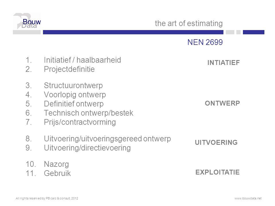 Initiatief / haalbaarheid Projectdefinitie Structuurontwerp