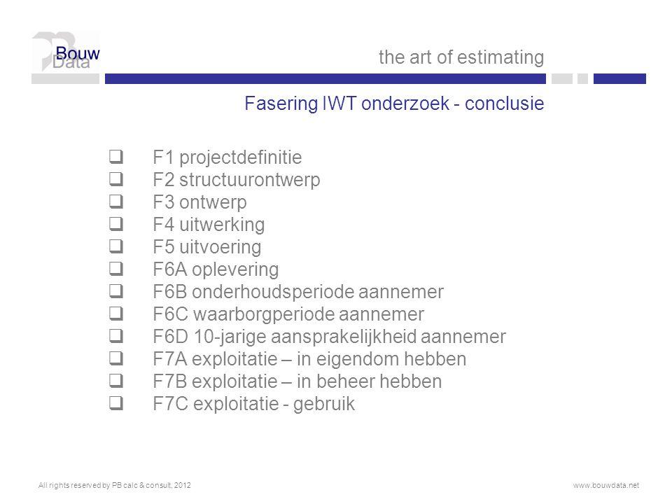 Fasering IWT onderzoek - conclusie