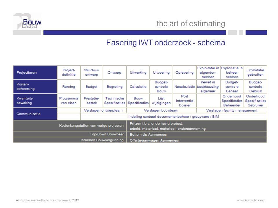 Fasering IWT onderzoek - schema