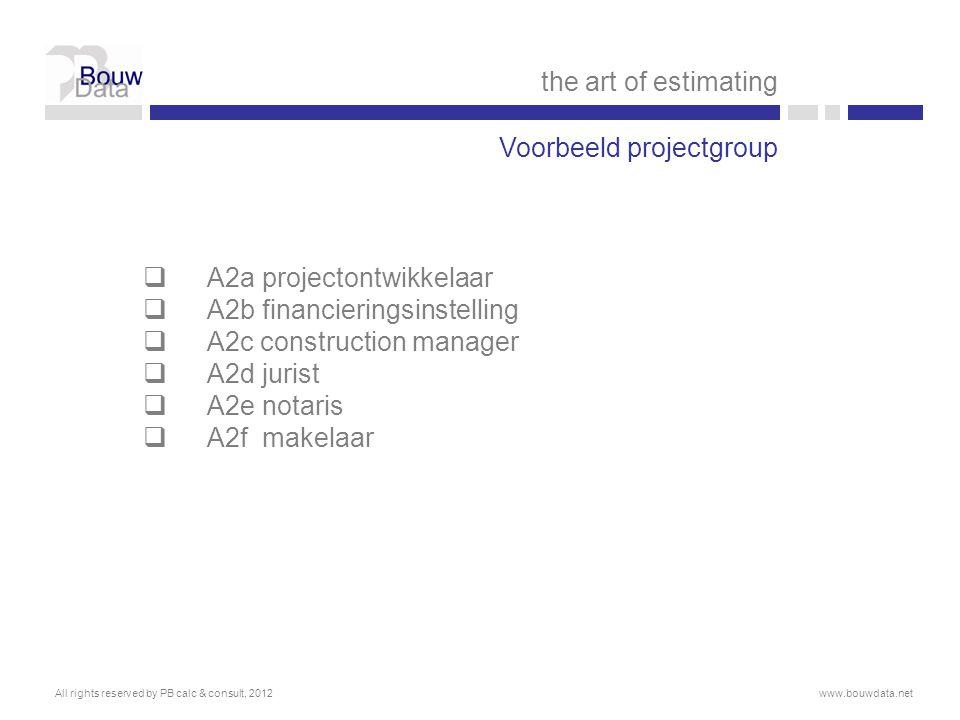 Voorbeeld projectgroup