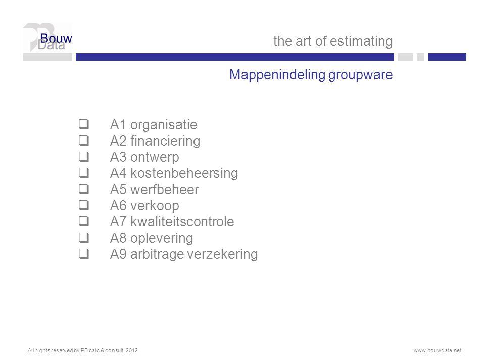 Mappenindeling groupware