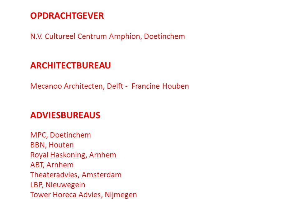 OPDRACHTGEVER ARCHITECTBUREAU ADVIESBUREAUS