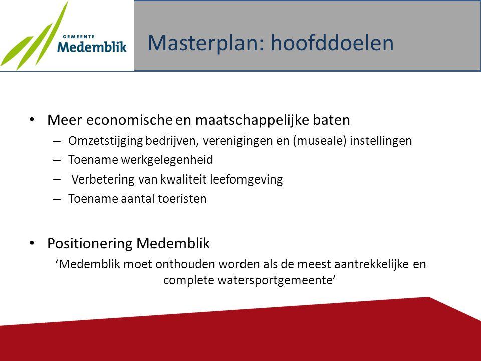 Masterplan: hoofddoelen