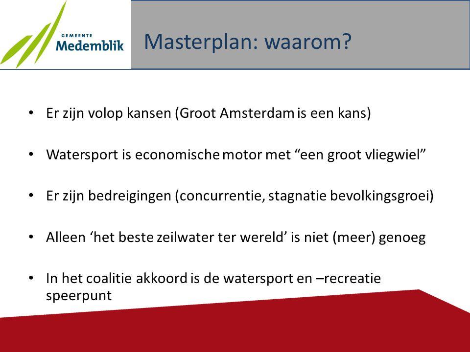Masterplan: waarom Er zijn volop kansen (Groot Amsterdam is een kans)