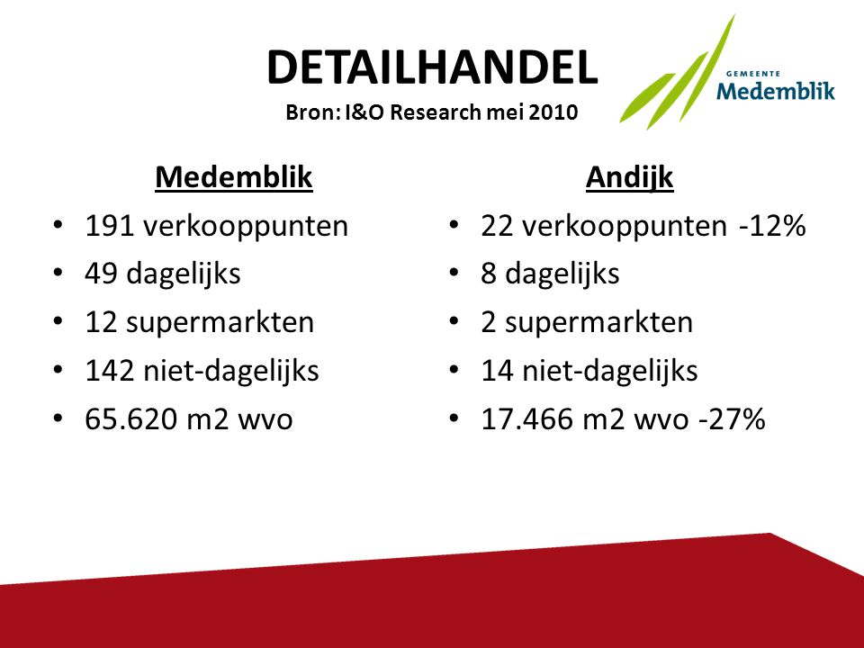 DETAILHANDEL Bron: I&O Research mei 2010
