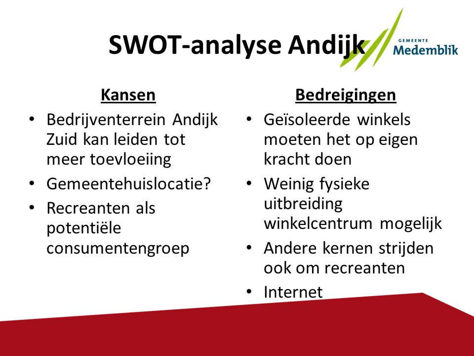 SWOT-analyse Andijk Kansen