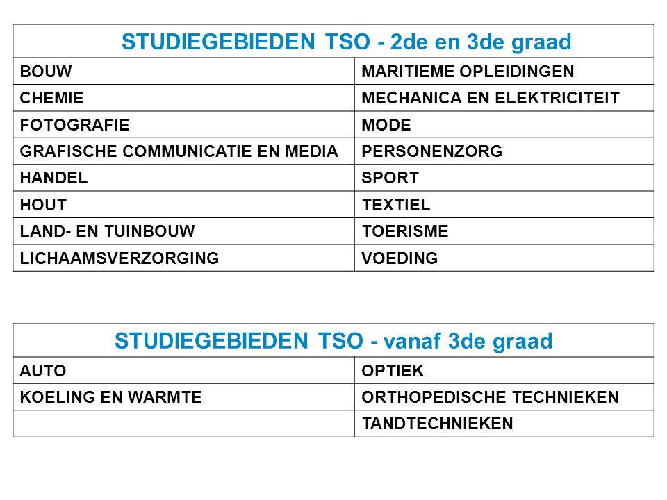STUDIEGEBIEDEN TSO - 2de en 3de graad