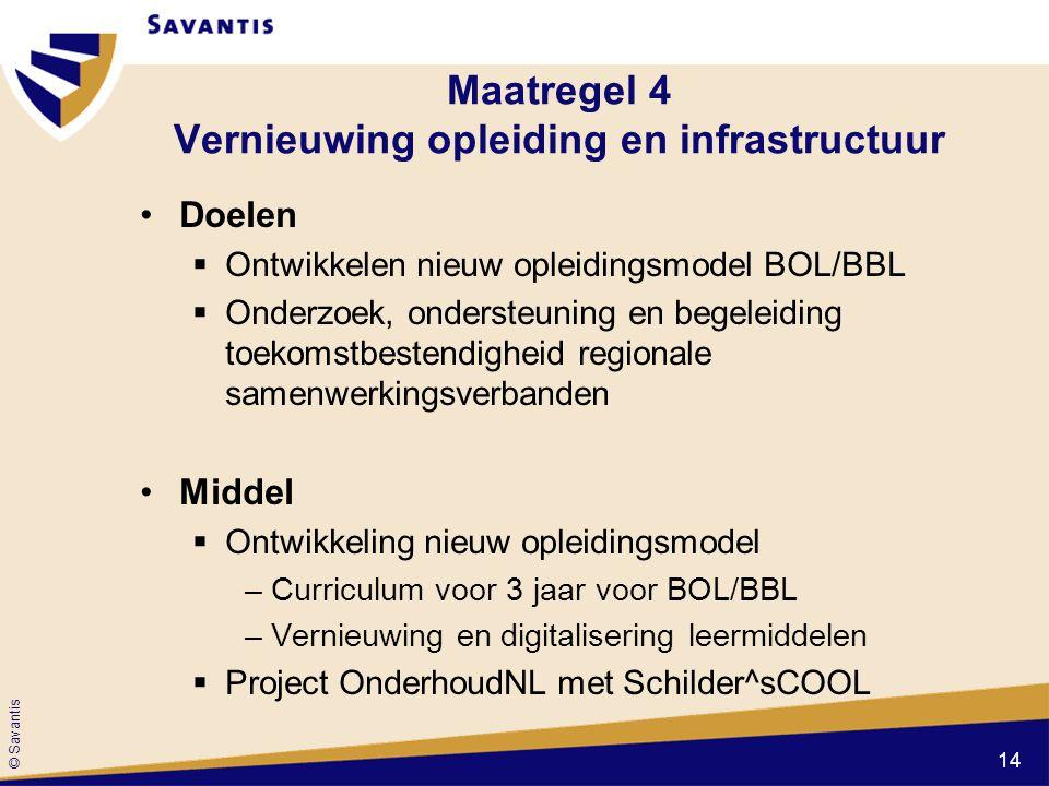 Maatregel 4 Vernieuwing opleiding en infrastructuur