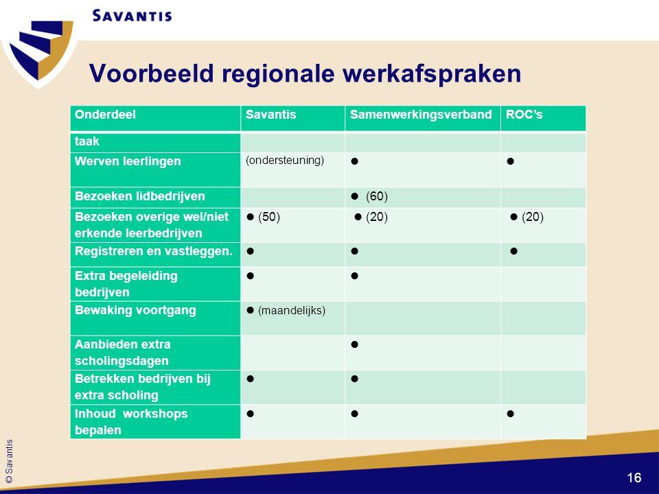 Voorbeeld regionale werkafspraken