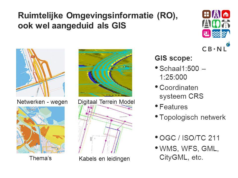 Ruimtelijke Omgevingsinformatie (RO), ook wel aangeduid als GIS