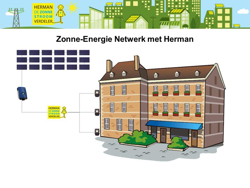 Zonne-Energie Netwerk met Herman