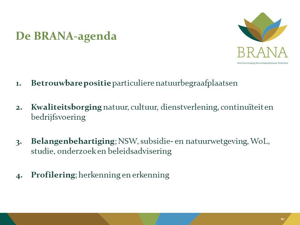 De BRANA-agenda Betrouwbare positie particuliere natuurbegraafplaatsen
