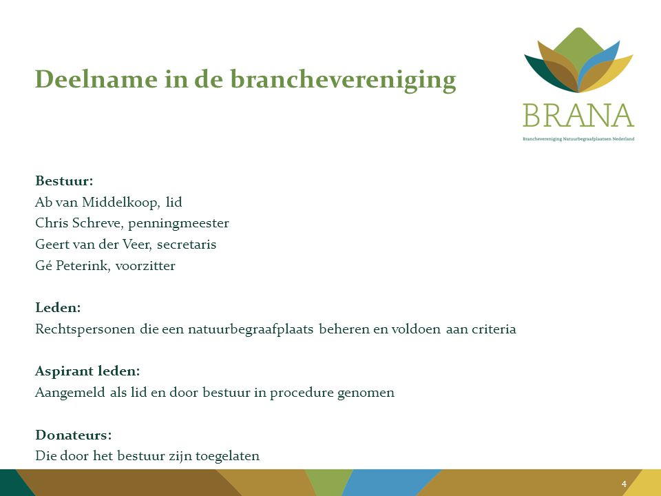 Deelname in de branchevereniging