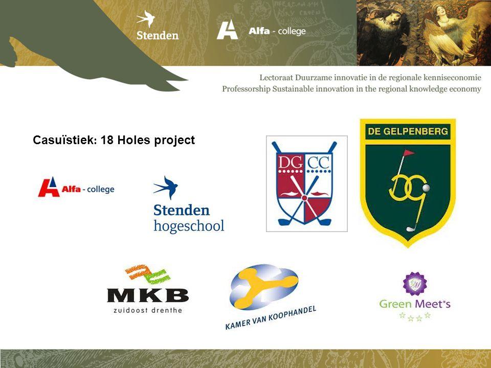 Even voorstellen… Edou Hilverda Stenden Hogeschool (Leeuwarden)