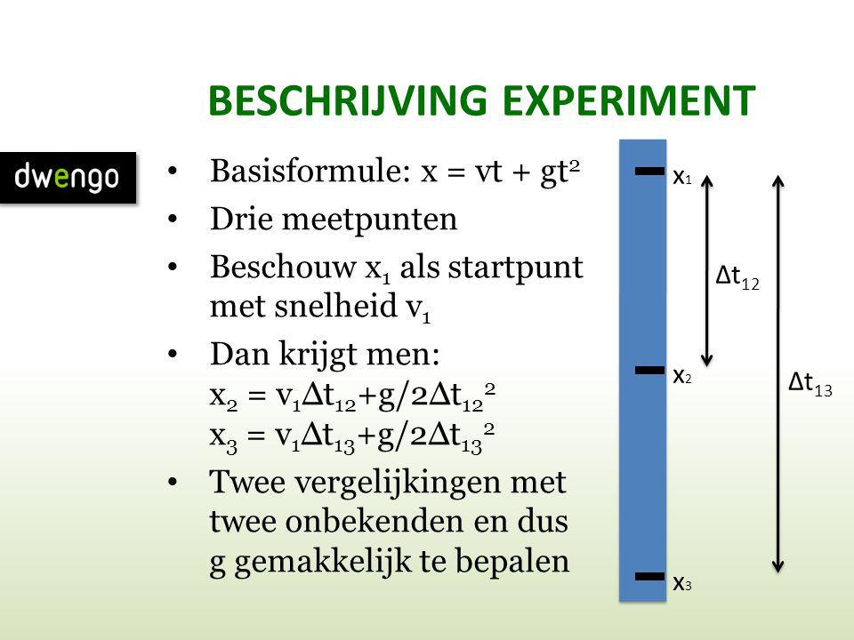BESCHRIJVING EXPERIMENT