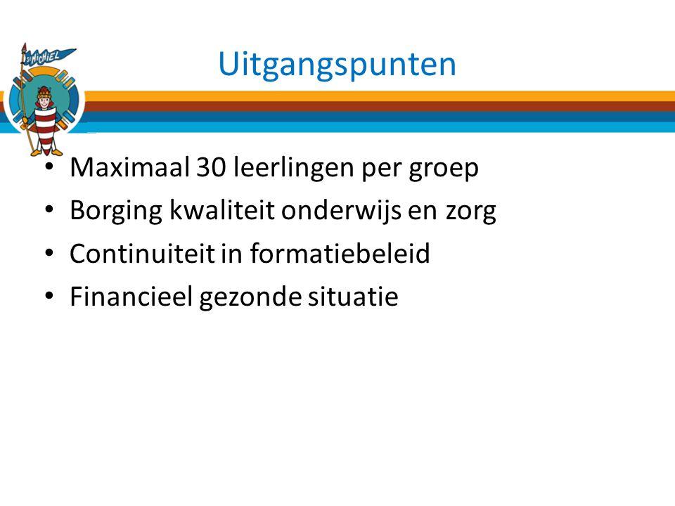 Uitgangspunten Maximaal 30 leerlingen per groep