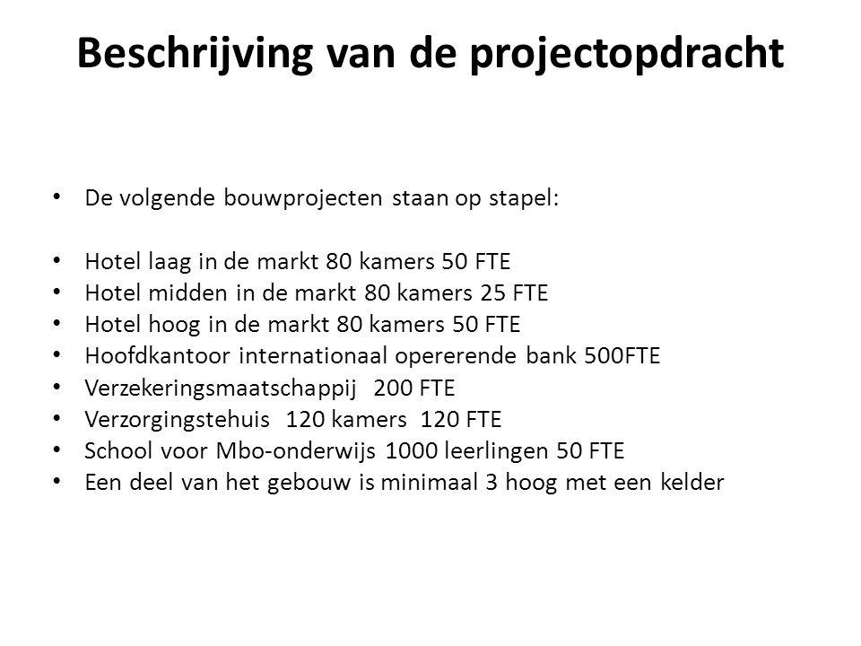 Beschrijving van de projectopdracht