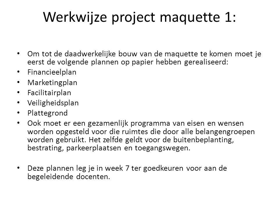 Werkwijze project maquette 1: