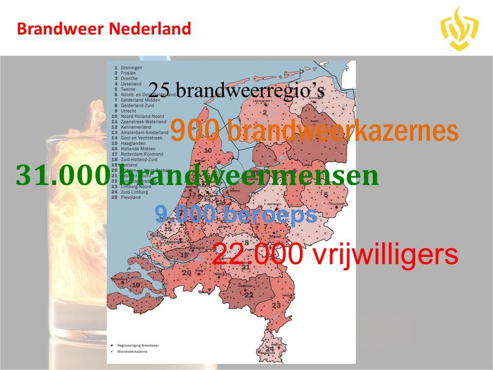 900 brandweerkazernes 31.000 brandweermensen 22.000 vrijwilligers