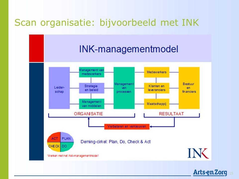 Scan organisatie: bijvoorbeeld met INK