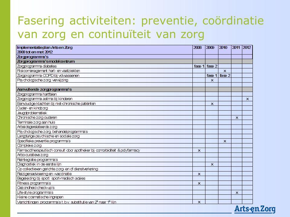 Fasering activiteiten: preventie, coördinatie van zorg en continuïteit van zorg