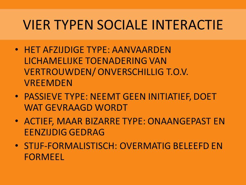 VIER TYPEN SOCIALE INTERACTIE