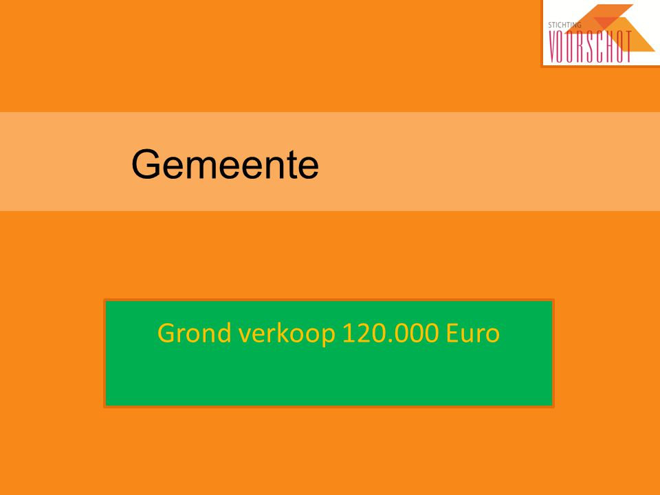 Gemeente Grond verkoop 120.000 Euro