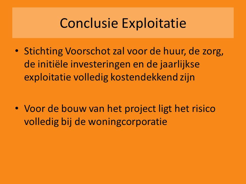 Conclusie Exploitatie