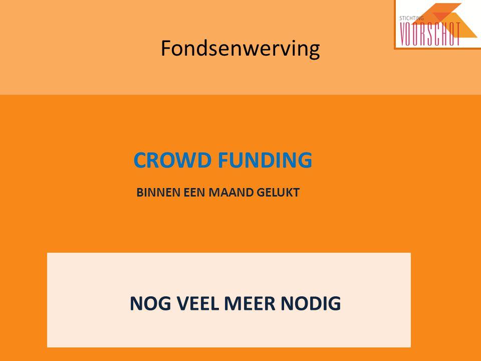 Crowd funding Binnen een Maand GELUKT