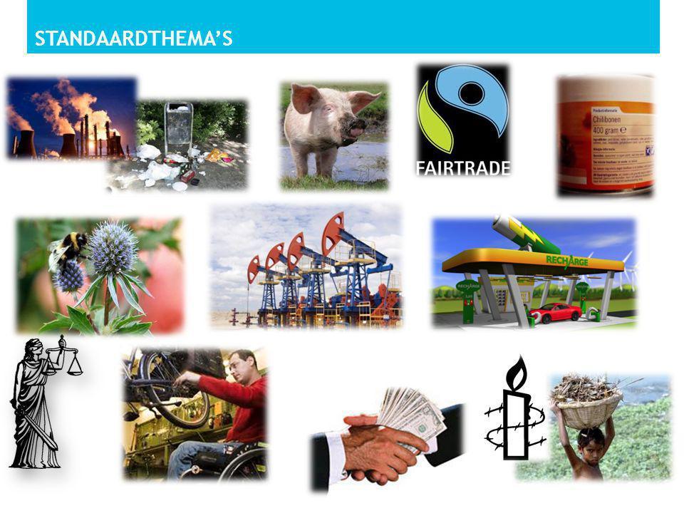 STANDAARDTHEMA'S Wat is MVO – Thema's