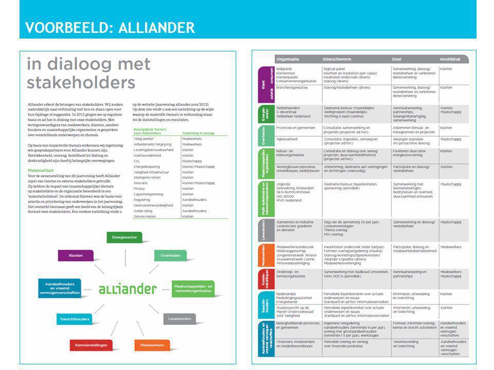 Voorbeeld: alliander MVO NEDERLAND - MVO: PRINCIPES EN PRAKTIJK