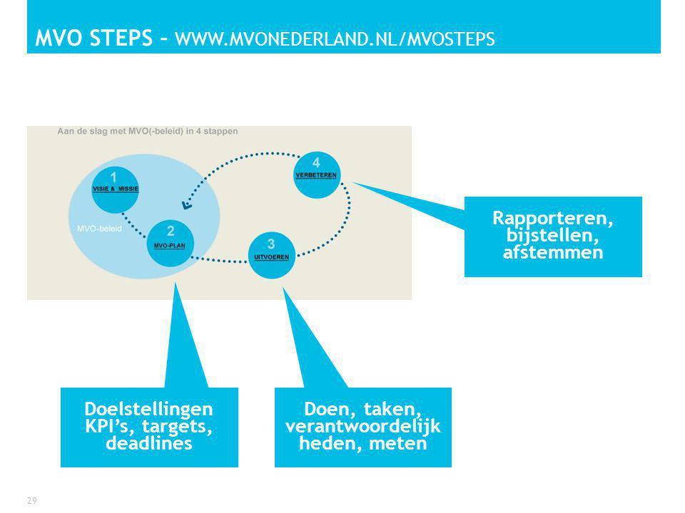 MVO STEPS – www.mvonederland.nl/mvosteps