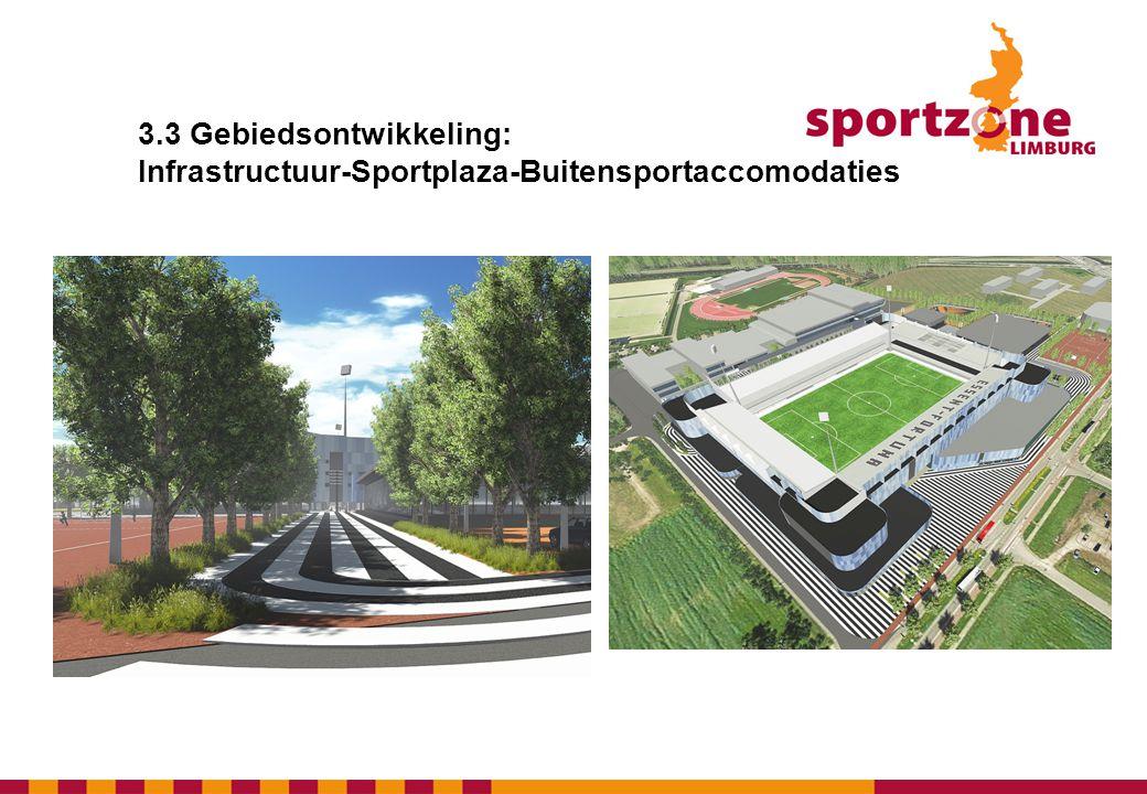 3.3 Gebiedsontwikkeling: Infrastructuur-Sportplaza-Buitensportaccomodaties