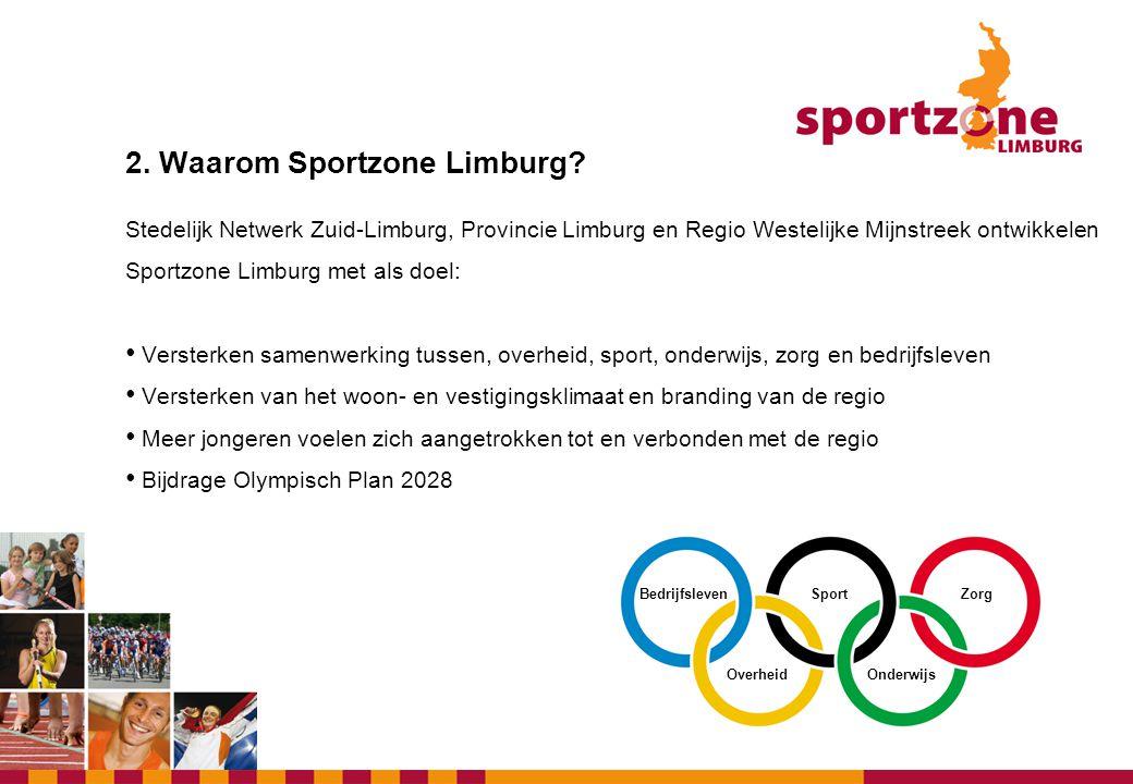 2. Waarom Sportzone Limburg